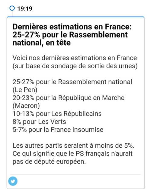 Dernières estimations européennes 2019