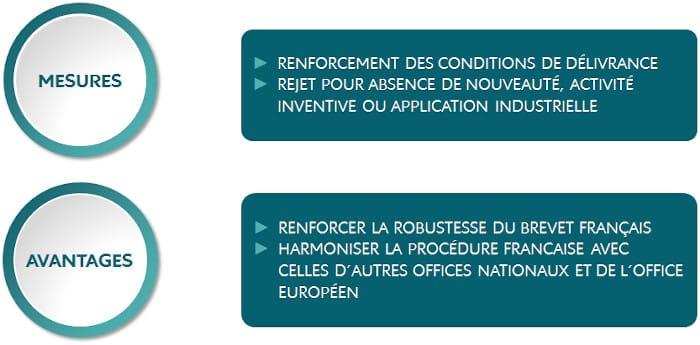 Prise en compte de l'activité inventive dans l'examen d'un brevet par l'INPI
